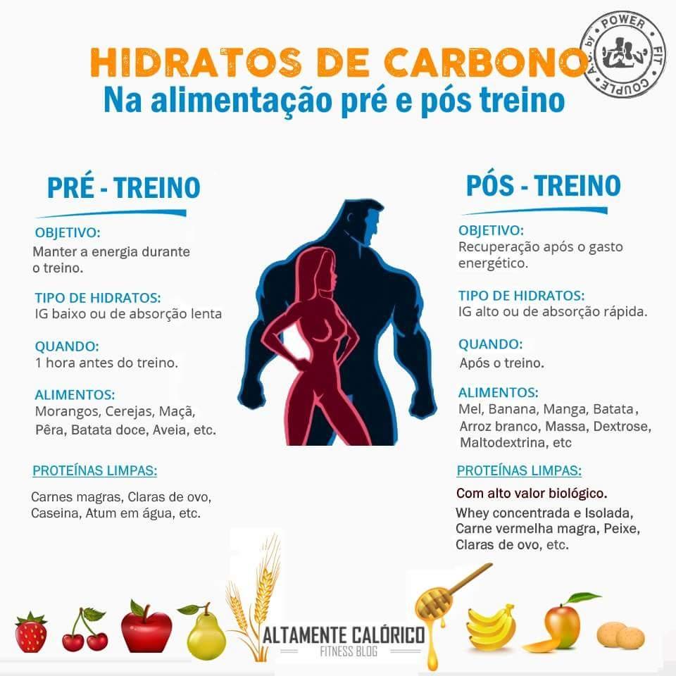hidratos, antes e depois do treino